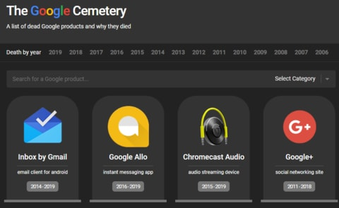 The Google Cemetery